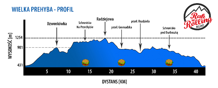 maraton profil kopia