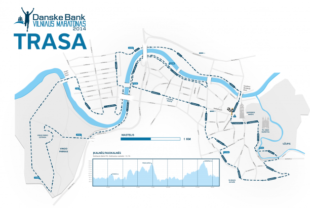 Trasa półmaratonu i maratonu