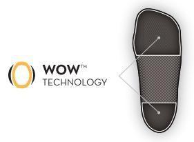 Technologia WOW™