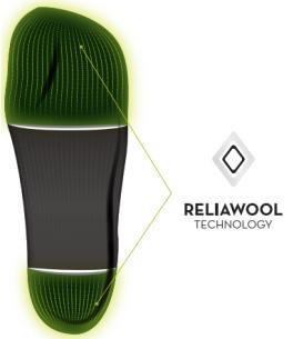 Technologia Reliawool ™