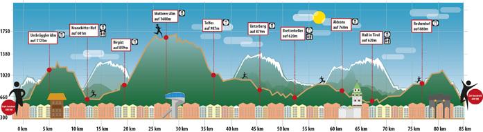 Profil trasy K85