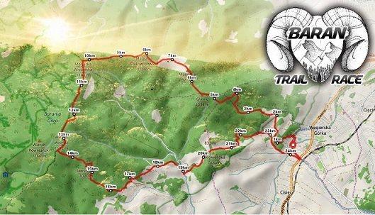 Trasa Baran Trail Race