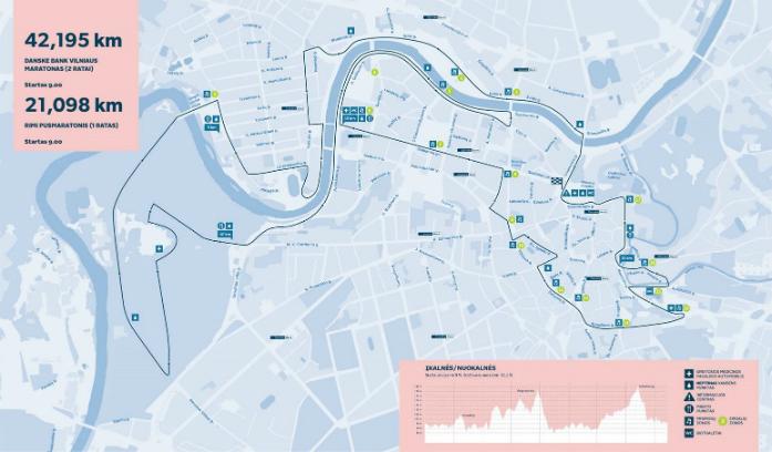 Vilnius marathon trasa maratonu i polmaratonu
