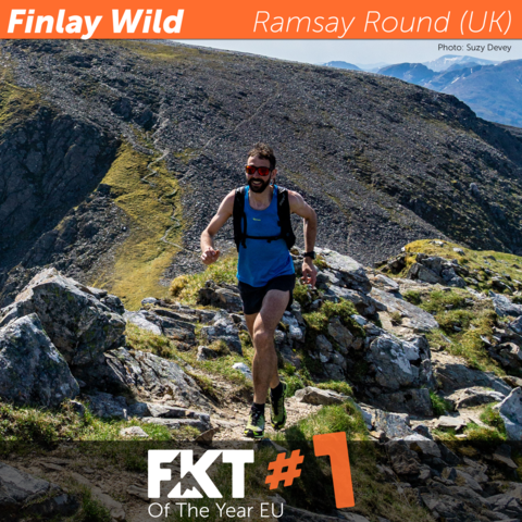 Fastest Known Time. Nagrody FKT of The Year & FKT of The Year Europe 2020